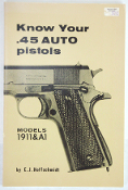 Know Your .45 Auto Pistols by  E.J. Hoffschmidt